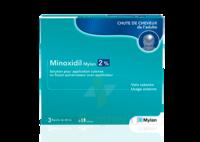 Minoxidil Mylan 2 %, Solution Pour Application Cutanée à Paris